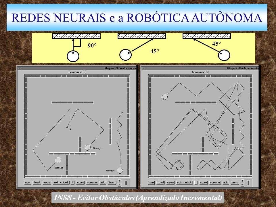 REDES NEURAIS e a ROBÓTICA AUTÔNOMA INSS - Evitar Obstáculos (Aprendizado Incremental) 90° 45°