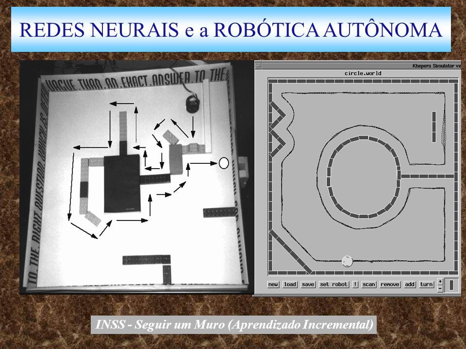 REDES NEURAIS e a ROBÓTICA AUTÔNOMA INSS - Seguir um Muro (Aprendizado Incremental)
