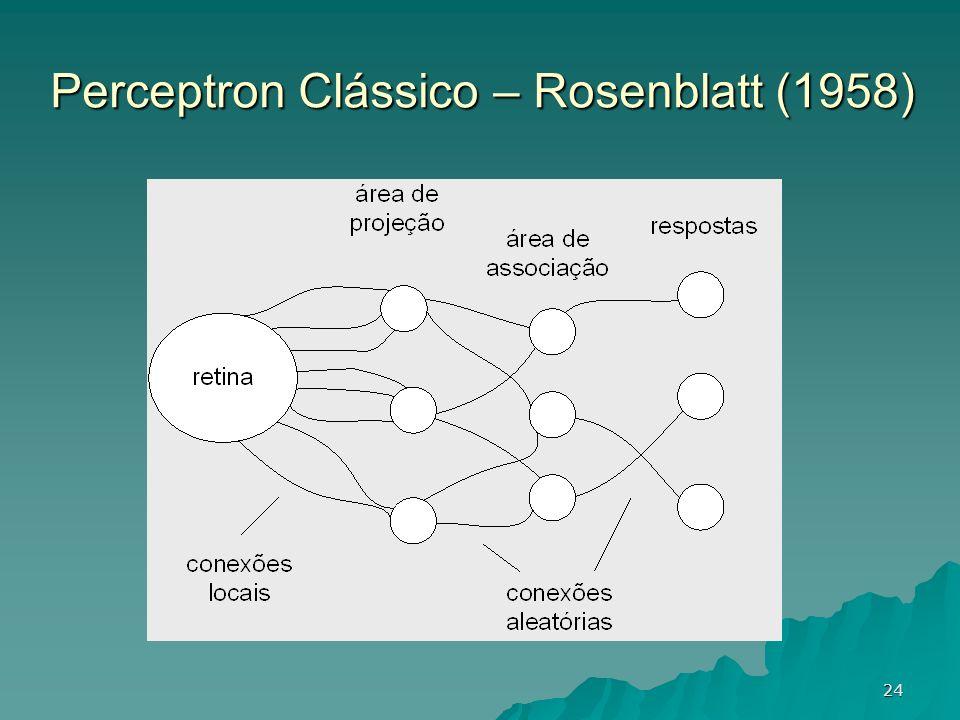 24 Perceptron Clássico – Rosenblatt (1958)