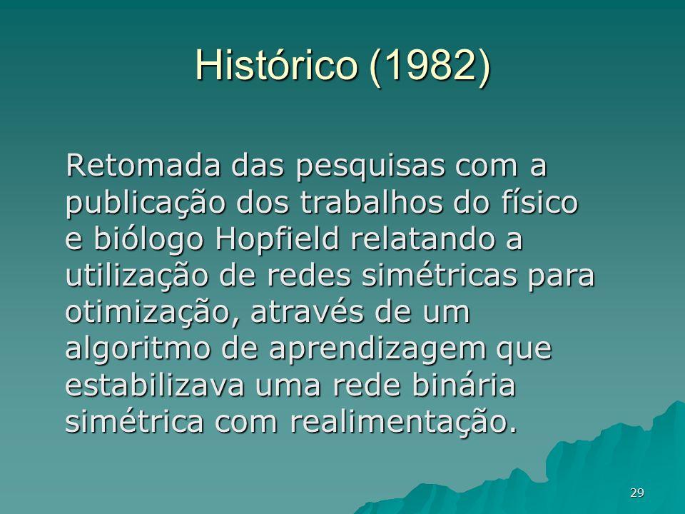 29 Histórico (1982) Retomada das pesquisas com a publicação dos trabalhos do físico e biólogo Hopfield relatando a utilização de redes simétricas para
