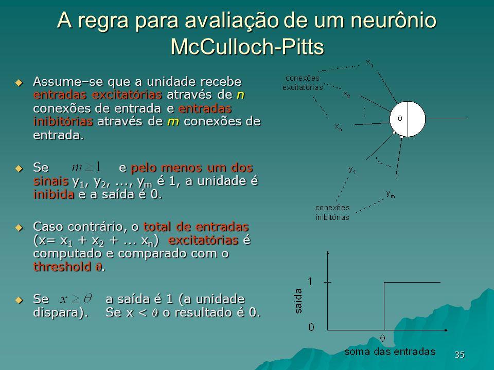 35 A regra para avaliação de um neurônio McCulloch-Pitts Assume–se que a unidade recebe entradas excitat ó rias através de n conexões de entrada e ent