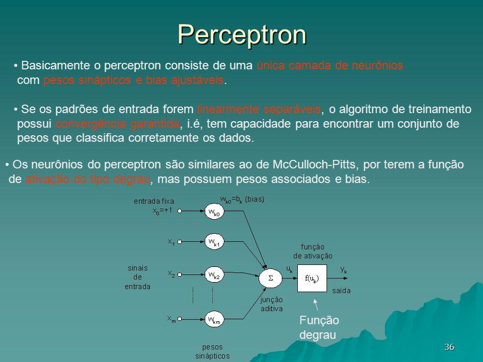36 Perceptron Basicamente o perceptron consiste de uma única camada de neurônios com pesos sinápticos e bias ajustáveis. Se os padrões de entrada fore