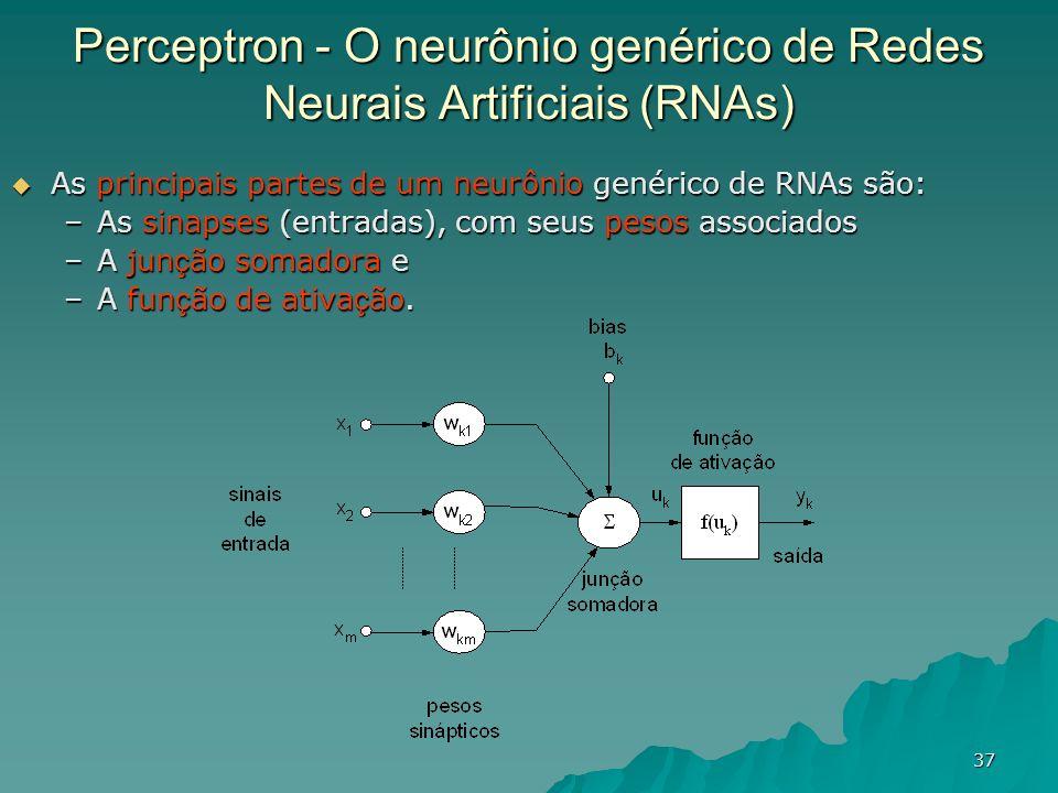 37 Perceptron - O neurônio genérico de Redes Neurais Artificiais (RNAs) As principais partes de um neurônio genérico de RNAs são: As principais partes