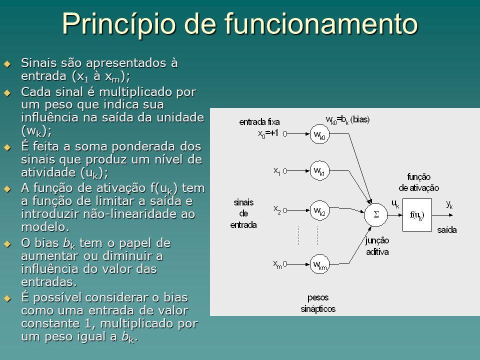 Princípio de funcionamento Sinais são apresentados à entrada (x 1 à x m ); Sinais são apresentados à entrada (x 1 à x m ); Cada sinal é multiplicado p