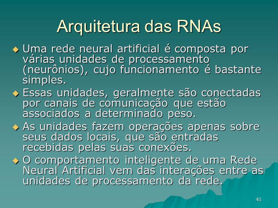 41 Arquitetura das RNAs Uma rede neural artificial é composta por várias unidades de processamento (neurônios), cujo funcionamento é bastante simples.