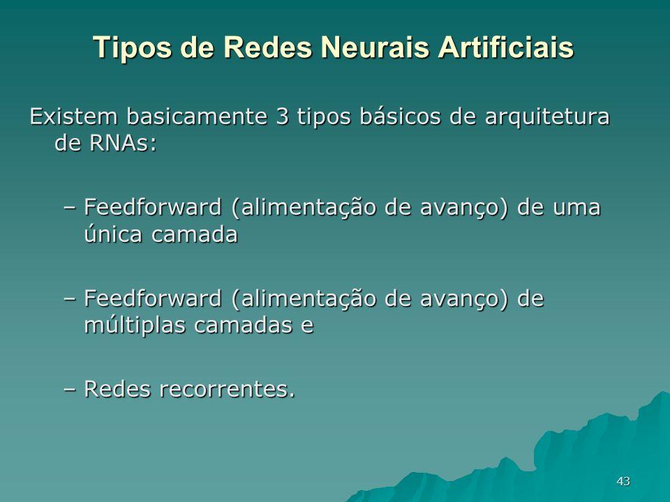 43 Tipos de Redes Neurais Artificiais Existem basicamente 3 tipos básicos de arquitetura de RNAs: –Feedforward (alimentação de avanço) de uma única ca
