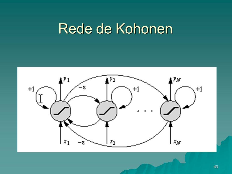 49 Rede de Kohonen