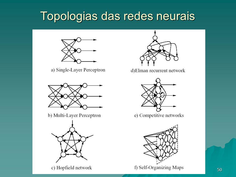 50 Topologias das redes neurais