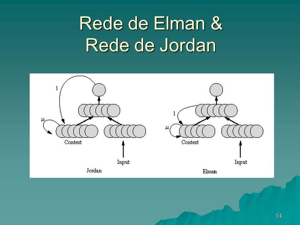 51 Rede de Elman & Rede de Jordan