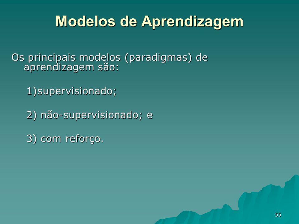 55 Modelos de Aprendizagem Os principais modelos (paradigmas) de aprendizagem são: 1)supervisionado; 2) não-supervisionado; e 3) com reforço.