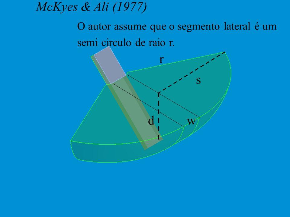 s w O autor assume que o segmento lateral é um semi circulo de raio r. r McKyes & Ali (1977) d
