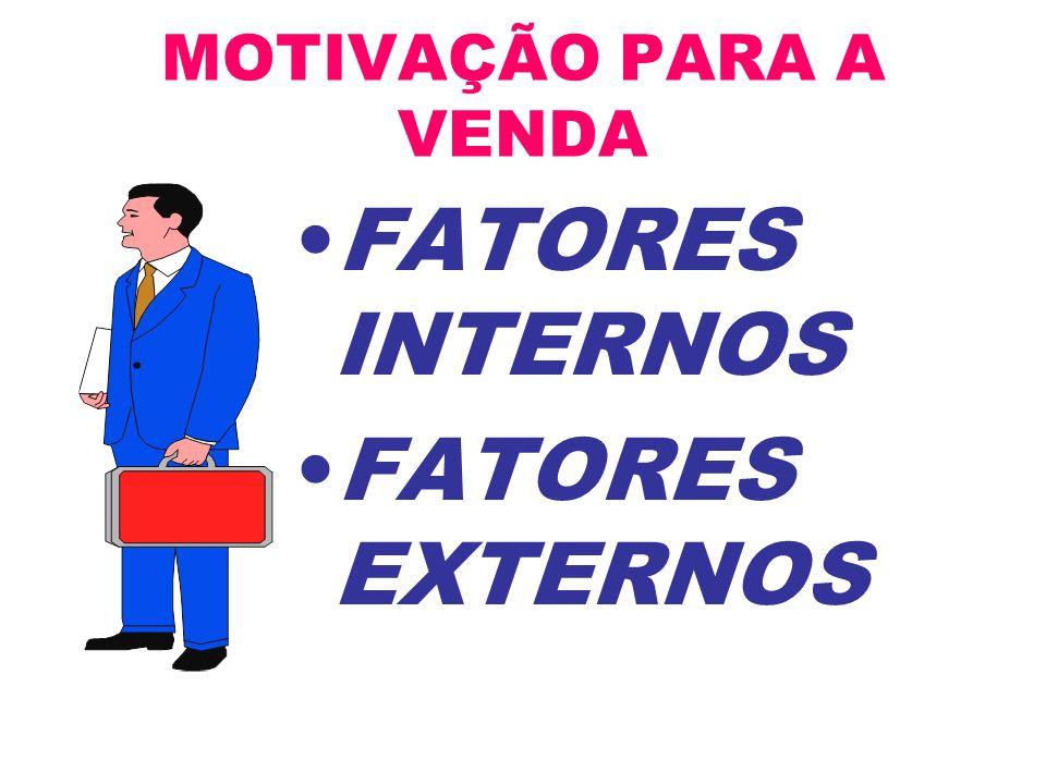 MOTIVAÇÃO PARA A VENDA FATORES INTERNOS FATORES EXTERNOS