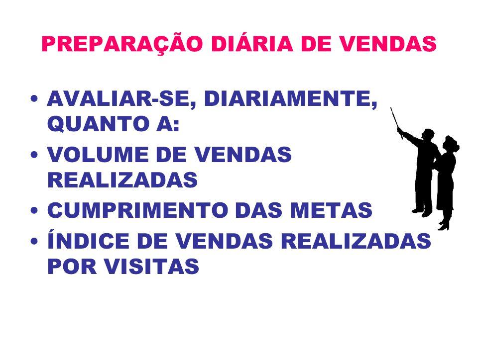 PREPARAÇÃO DIÁRIA DE VENDAS AVALIAR-SE, DIARIAMENTE, QUANTO A: VOLUME DE VENDAS REALIZADAS CUMPRIMENTO DAS METAS ÍNDICE DE VENDAS REALIZADAS POR VISIT