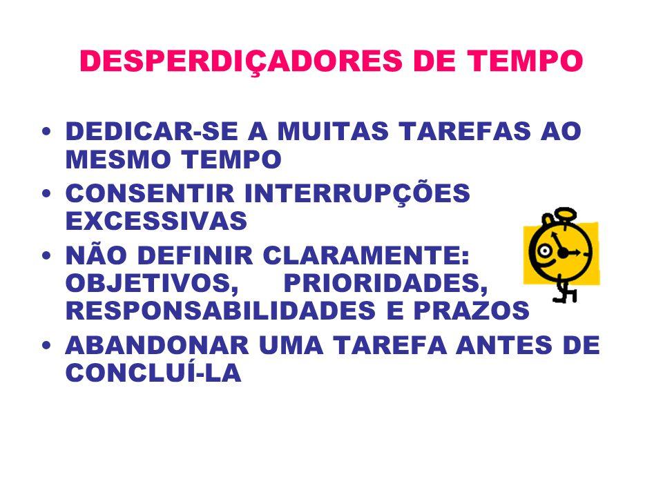 DESPERDIÇADORES DE TEMPO DEDICAR-SE A MUITAS TAREFAS AO MESMO TEMPO CONSENTIR INTERRUPÇÕES EXCESSIVAS NÃO DEFINIR CLARAMENTE: OBJETIVOS, PRIORIDADES,
