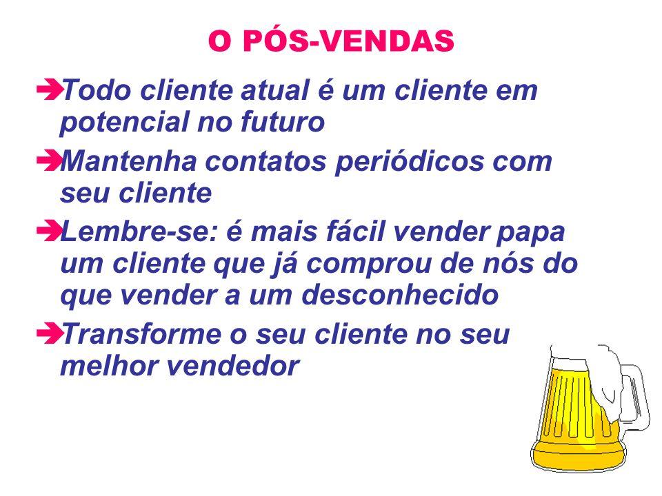 O PÓS-VENDAS Todo cliente atual é um cliente em potencial no futuro Mantenha contatos periódicos com seu cliente Lembre-se: é mais fácil vender papa u