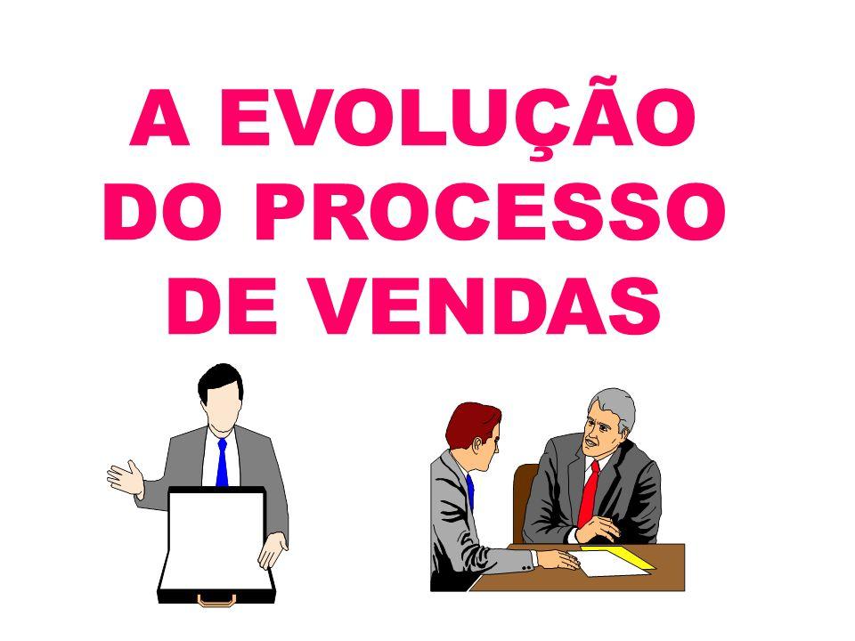 A EVOLUÇÃO DO PROCESSO DE VENDAS