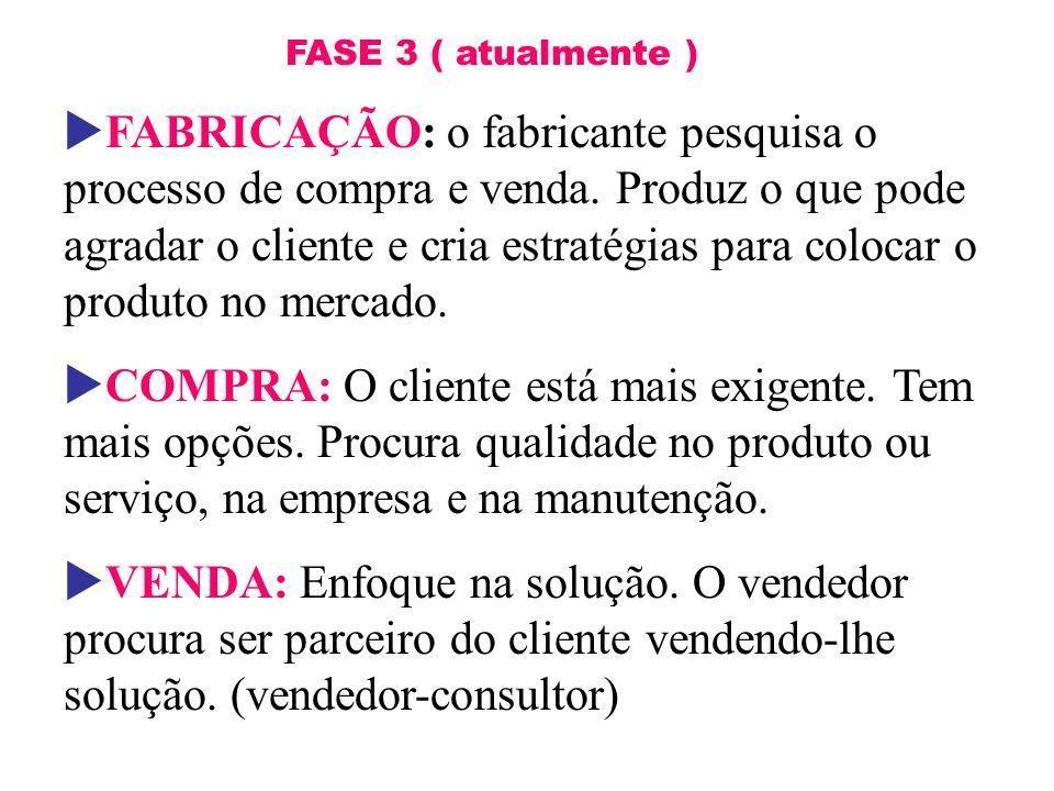 FASE 3 ( atualmente ) FABRICAÇÃO: o fabricante pesquisa o processo de compra e venda. Produz o que pode agradar o cliente e cria estratégias para colo
