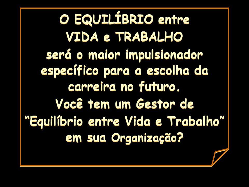 O EQUILÍBRIO entre VIDA e TRABALHO será o maior impulsionador específico para a escolha da carreira no futuro.