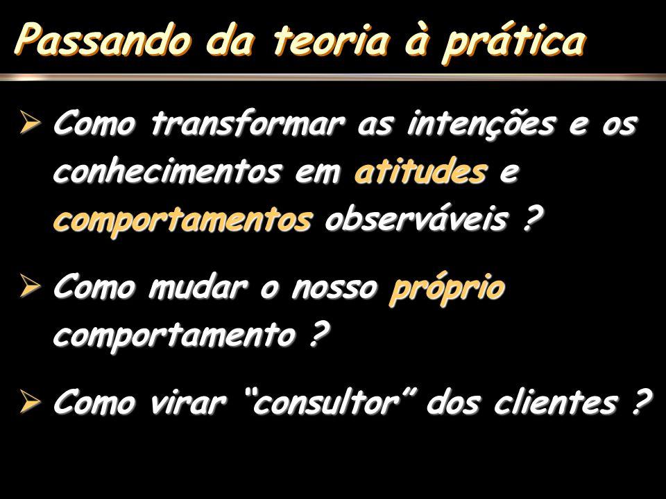 Passando da teoria à prática Como transformar as intenções e os conhecimentos em atitudes e comportamentos observáveis .