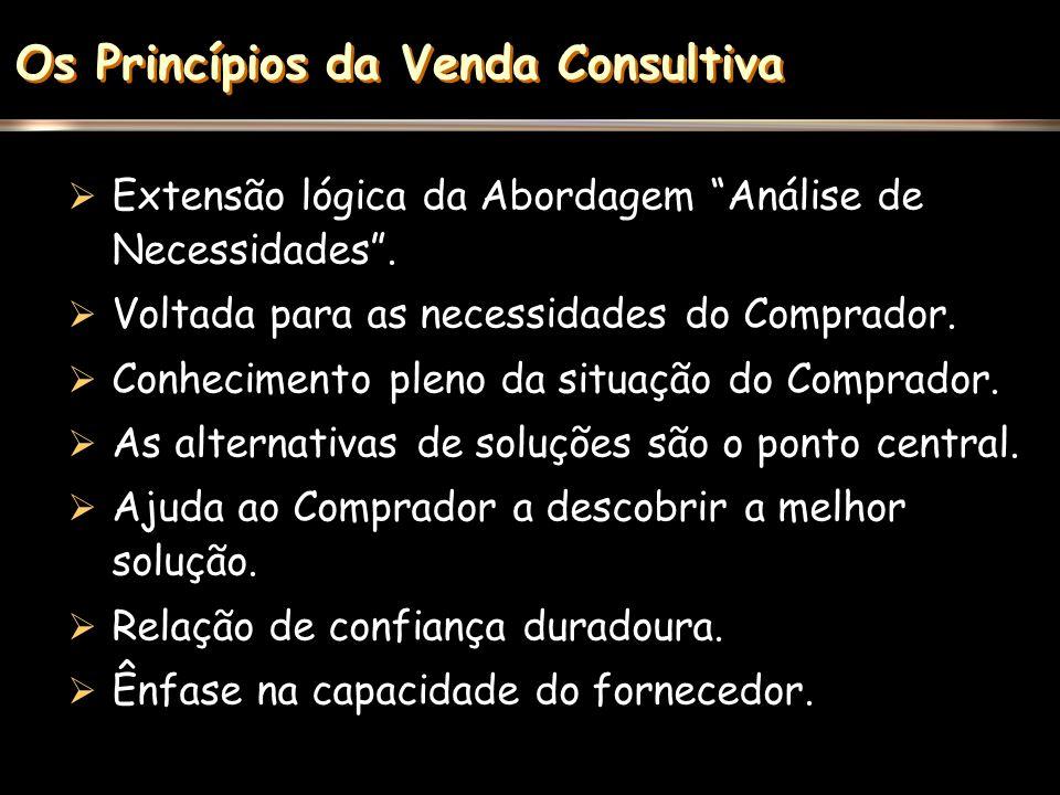 Os Princípios da Venda Consultiva Extensão lógica da Abordagem Análise de Necessidades.
