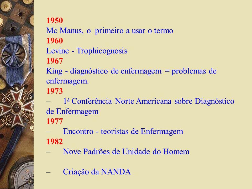 1950 Mc Manus, o primeiro a usar o termo 1960 Levine - Trophicognosis 1967 King - diagnóstico de enfermagem = problemas de enfermagem.