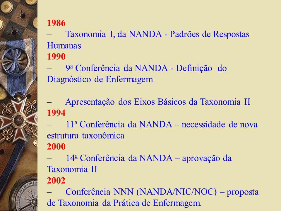 1986 – Taxonomia I, da NANDA - Padrões de Respostas Humanas 1990 – 9 a Conferência da NANDA - Definição do Diagnóstico de Enfermagem – Apresentação dos Eixos Básicos da Taxonomia II 1994 – 11 a Conferência da NANDA – necessidade de nova estrutura taxonômica 2000 – 14 a Conferência da NANDA – aprovação da Taxonomia II 2002 – Conferência NNN (NANDA/NIC/NOC) – proposta de Taxonomia da Prática de Enfermagem.