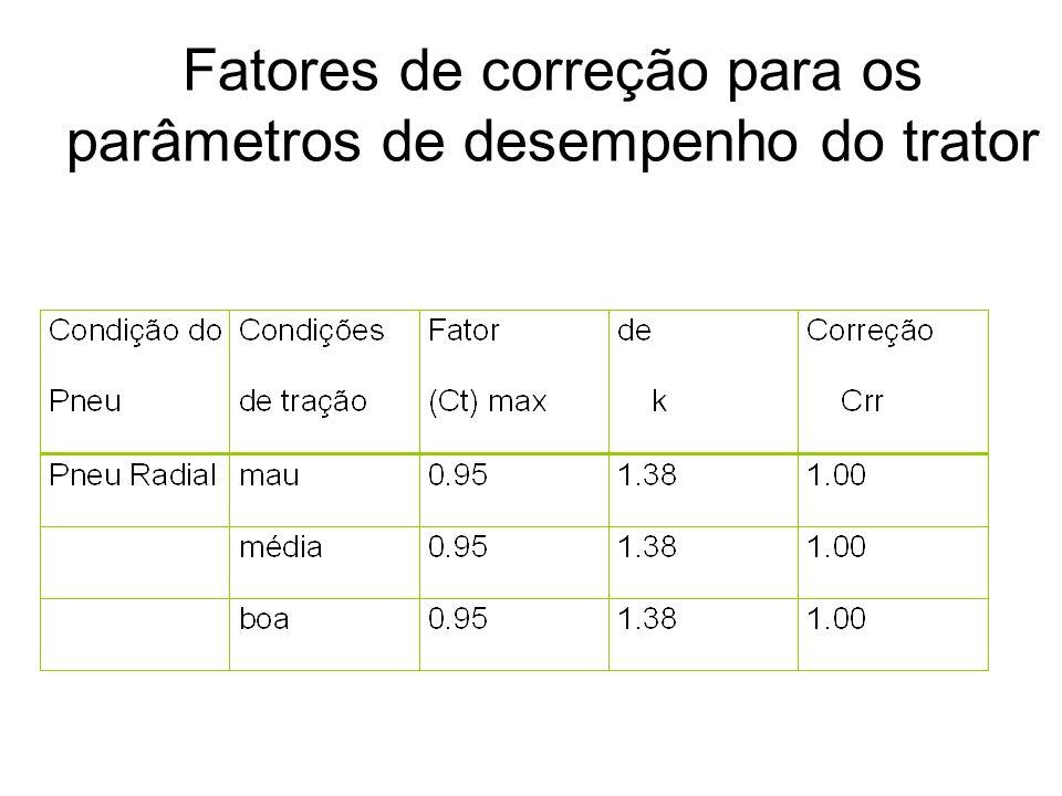 l existem fatores afetam o desempenho de tração do trator, que podem ser levados em consideração se utilizarmos um fator de correção