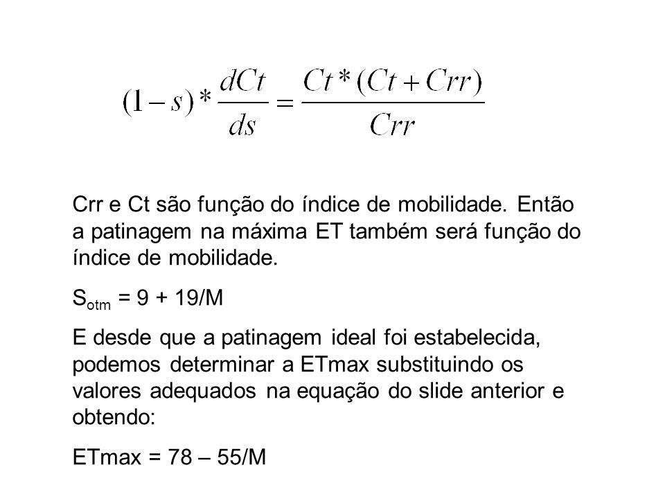 Eficiência de Tração PBT = P*Vo*(1-s) Pex = T* = T*Vo/r r T = (P+Rr)*r r ET = PBT/Pex ET = CT.(1-s)/(CT+ Crr) ET e PBT variam com a patinagem (s). Mas