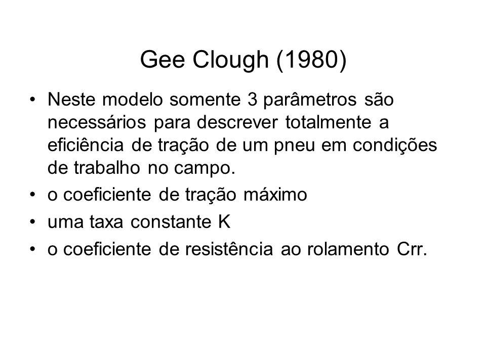 Gee Clough (1980) Neste modelo somente 3 parâmetros são necessários para descrever totalmente a eficiência de tração de um pneu em condições de trabalho no campo.