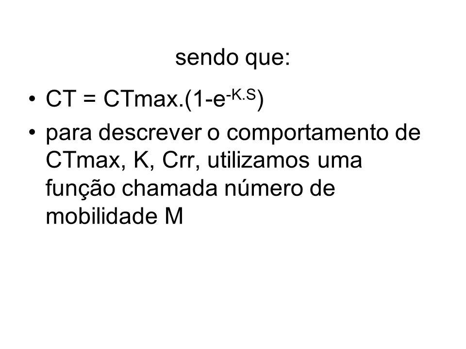 sendo que: CT = CTmax.(1-e -K.S ) para descrever o comportamento de CTmax, K, Crr, utilizamos uma função chamada número de mobilidade M