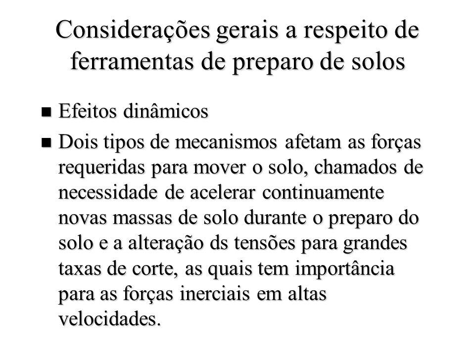 Exemplo n Negi et al.