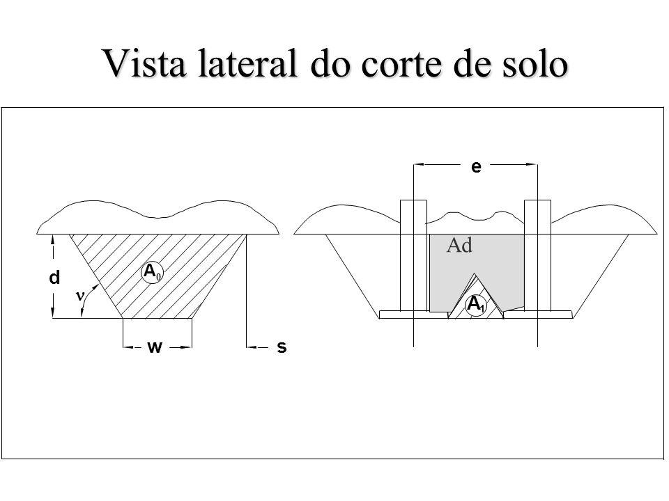 Vista lateral do corte de solo A 0 d A 1 A d e ws Ad