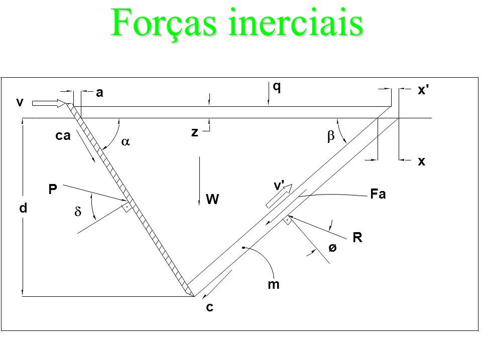 x = x + a = x .[1+tan( ).cot( )] x = x + a = x .[1+tan( ).cot( )] v = x/(t.cos( ) = = x/(t.cos( ).[1+tan( ).cot( )] = = v/{cos( ).[1+tan( ).cot( )]} v = x/(t.cos( ) = = x/(t.cos( ).[1+tan( ).cot( )] = = v/{cos( ).[1+tan( ).cot( )]} n Para cada intervalo de tempo t, uma massa M é adicionada ao solo sendo elevado pelo corte da ferramenta.