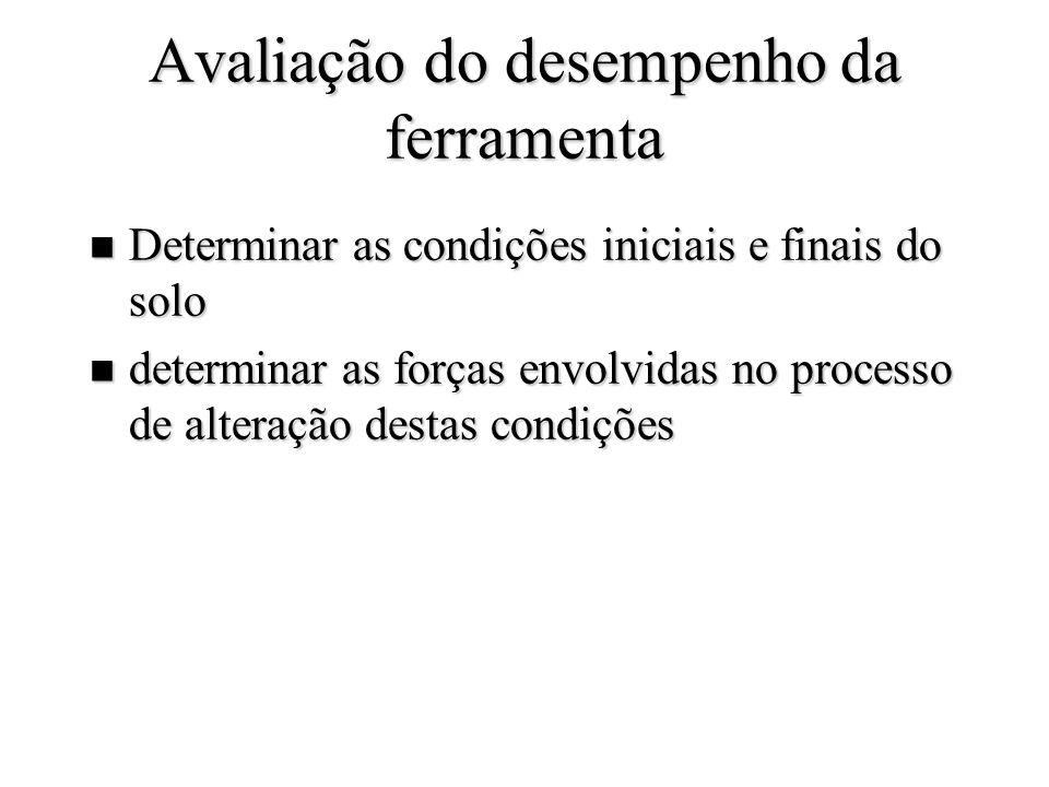 Avaliação do desempenho da ferramenta n Determinar as condições iniciais e finais do solo n determinar as forças envolvidas no processo de alteração destas condições