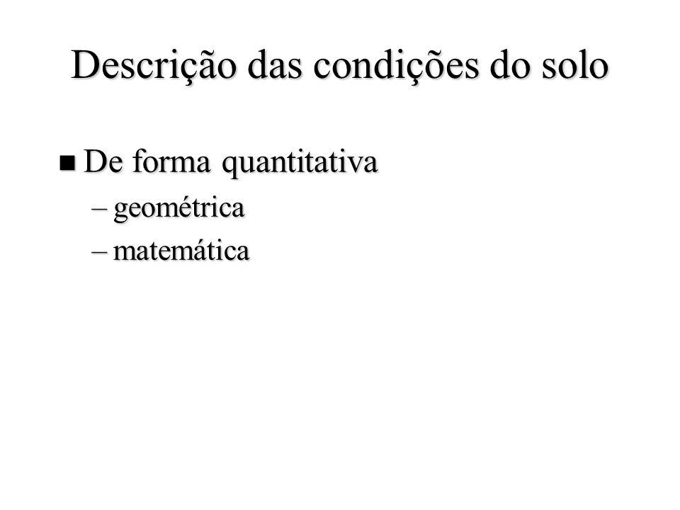 Descrição das condições do solo n De forma quantitativa –geométrica –matemática