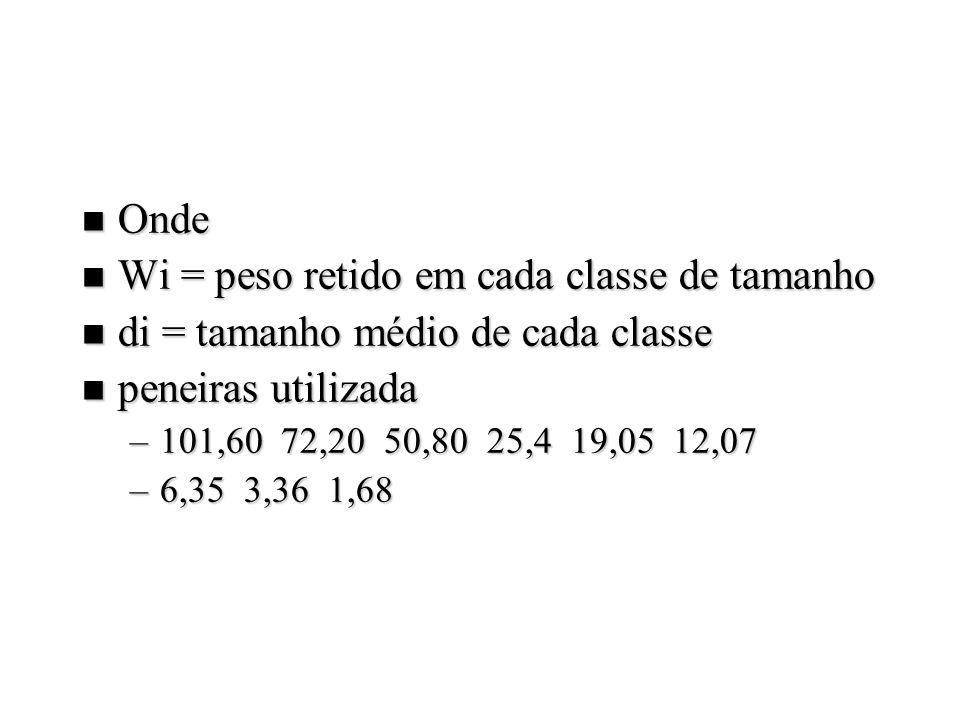 n Onde n Wi = peso retido em cada classe de tamanho n di = tamanho médio de cada classe n peneiras utilizada –101,60 72,20 50,80 25,4 19,05 12,07 –6,35 3,36 1,68