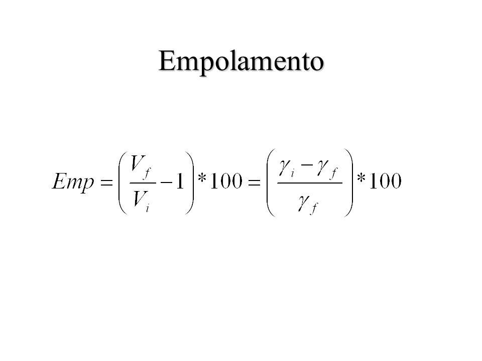 Empolamento