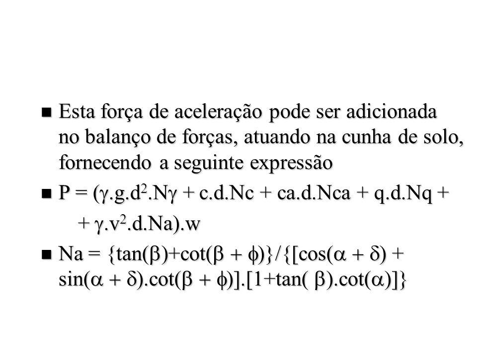 n A validade desta análise pode ser verificada por meio dos resultados práticos obtidos por Wismer e Luth (1971) para lâminas planas (caso bidimensional) em areia.