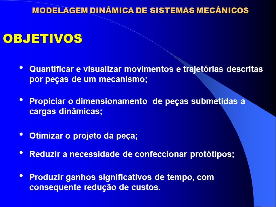 MODELAGEM DINÂMICA DE SISTEMAS MECÂNICOS OBJETIVOS Quantificar e visualizar movimentos e trajetórias descritas por peças de um mecanismo; Propiciar o