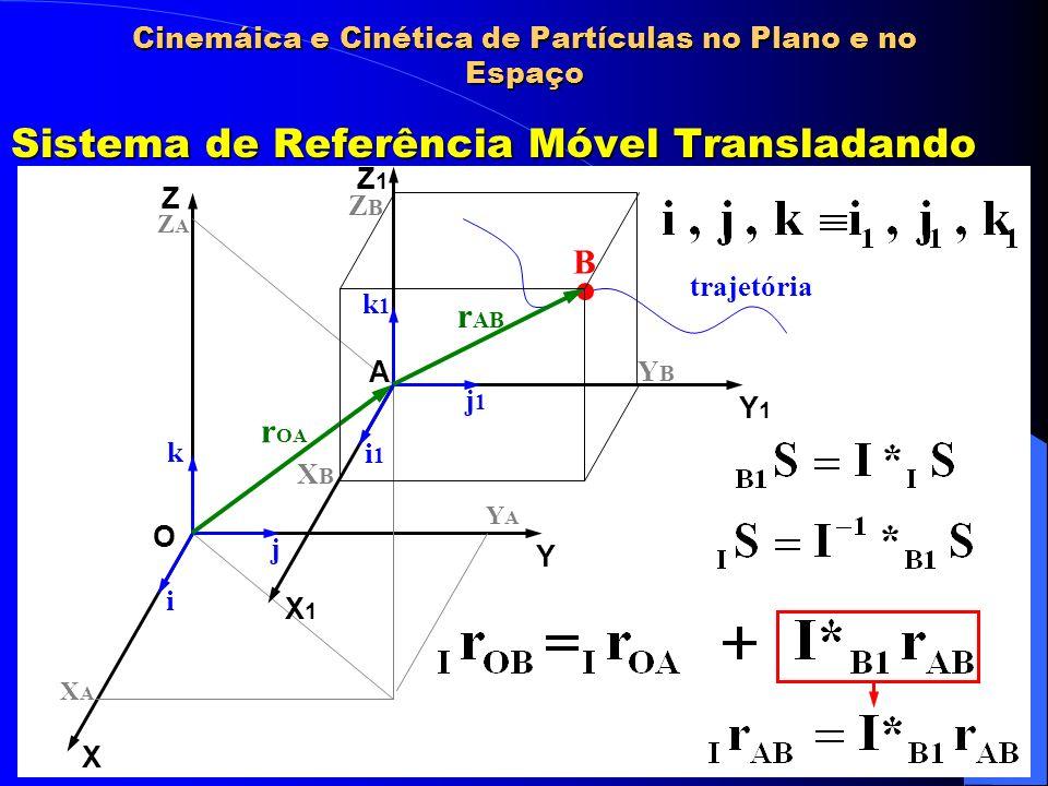 Cinemáica e Cinética de Partículas no Plano e no Espaço Sistema de Referência Móvel Transladando trajetória X Y Z O r OA ZAZA XAXA YAYA B i j k X1X1 Y