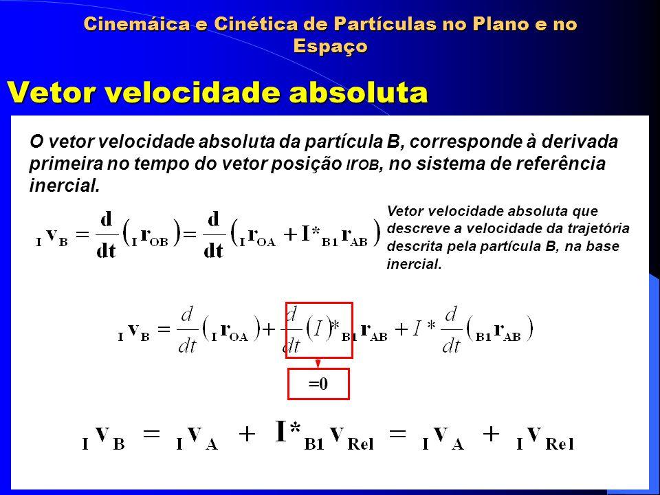 Cinemáica e Cinética de Partículas no Plano e no Espaço Vetor velocidade absoluta O vetor velocidade absoluta da partícula B, corresponde à derivada p