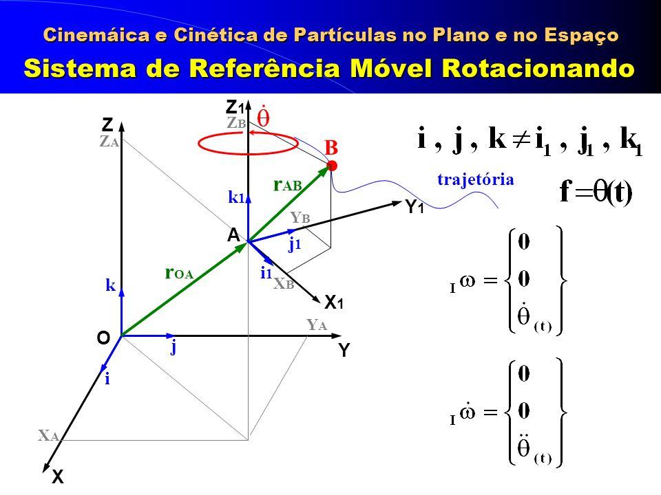 Cinemáica e Cinética de Partículas no Plano e no Espaço Sistema de Referência Móvel Rotacionando trajetória X Y Z O ZAZA XAXA YAYA B i j k r OA A r AB