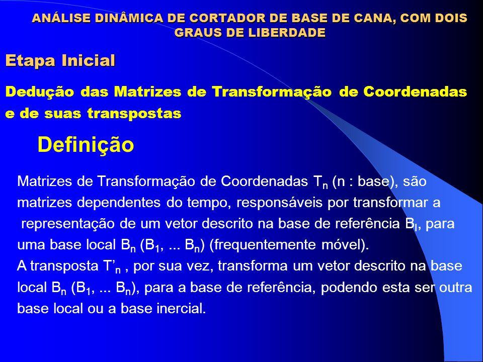 Etapa Inicial Dedução das Matrizes de Transformação de Coordenadas e de suas transpostas Definição Matrizes de Transformação de Coordenadas T n (n : b