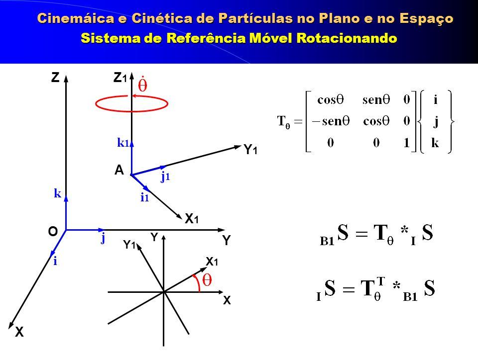X Y Z O i j k A k1k1 i1i1 j1j1 X1X1 Y1Y1 Z1Z1 Y1Y1 X1X1 X Y Cinemáica e Cinética de Partículas no Plano e no Espaço Sistema de Referência Móvel Rotaci
