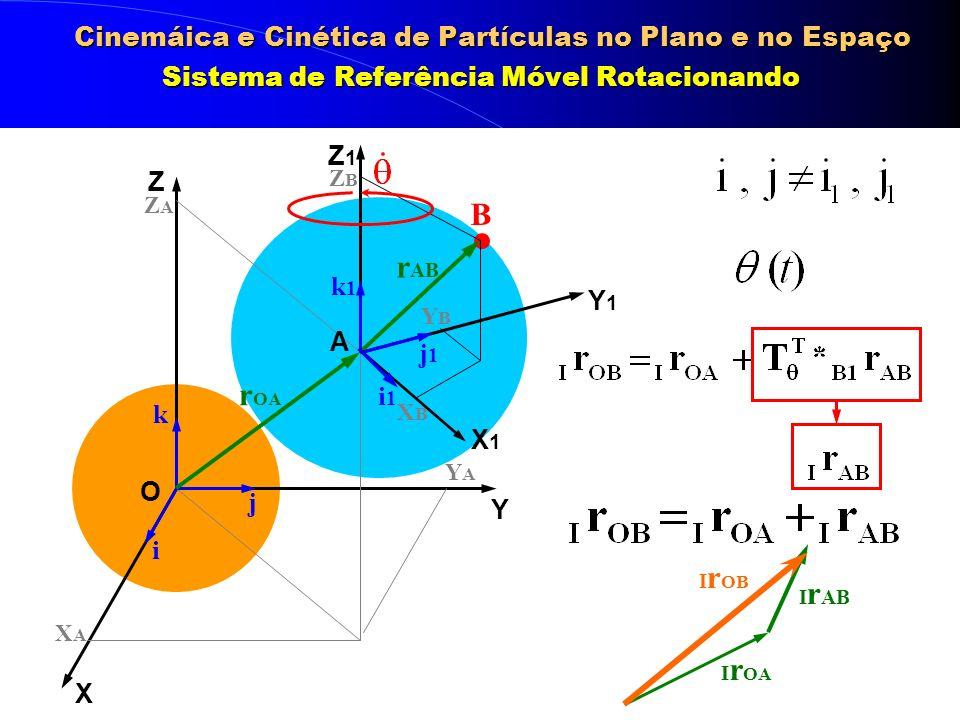Cinemáica e Cinética de Partículas no Plano e no Espaço Sistema de Referência Móvel Rotacionando X Y Z O ZAZA XAXA YAYA B i j k r OA A r AB k1k1 i1i1