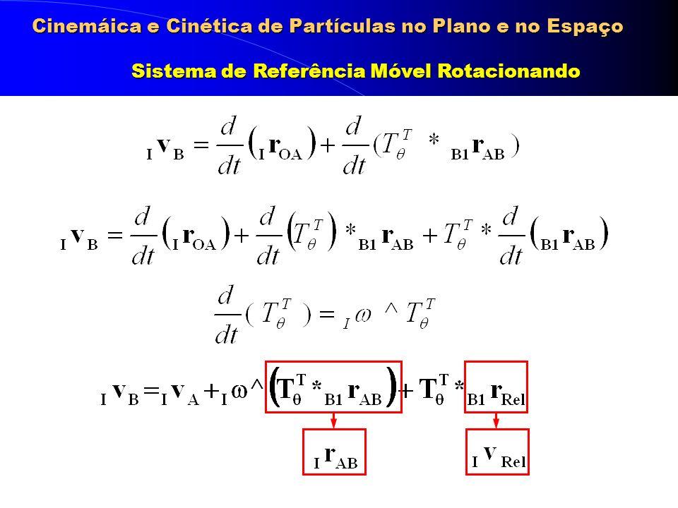 Cinemáica e Cinética de Partículas no Plano e no Espaço Sistema de Referência Móvel Rotacionando