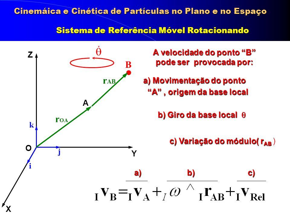 Cinemáica e Cinética de Partículas no Plano e no Espaço Sistema de Referência Móvel Rotacionando a) Movimentação do ponto A, origem da base local A, o