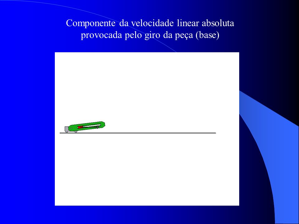 Componente da velocidade linear absoluta provocada pelo giro da peça (base)