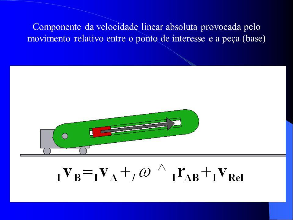 Componente da velocidade linear absoluta provocada pelo movimento relativo entre o ponto de interesse e a peça (base)