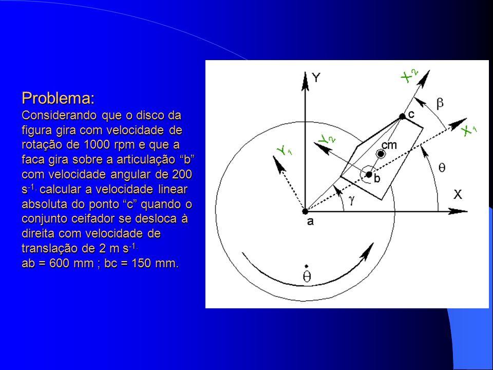Problema: Considerando que o disco da figura gira com velocidade de rotação de 1000 rpm e que a faca gira sobre a articulação b com velocidade angular